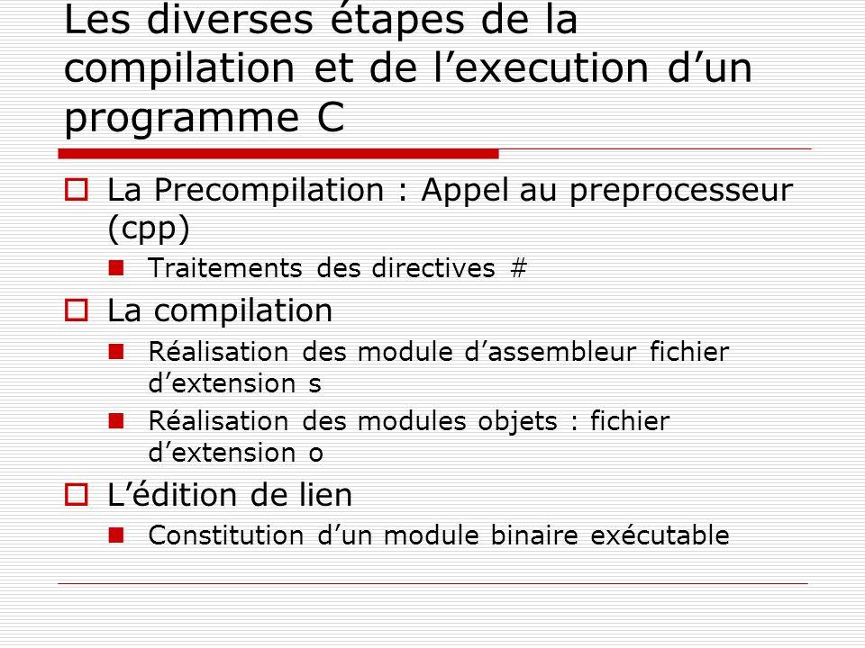 Les diverses étapes de la compilation et de lexecution dun programme C La Precompilation : Appel au preprocesseur (cpp) Traitements des directives # L