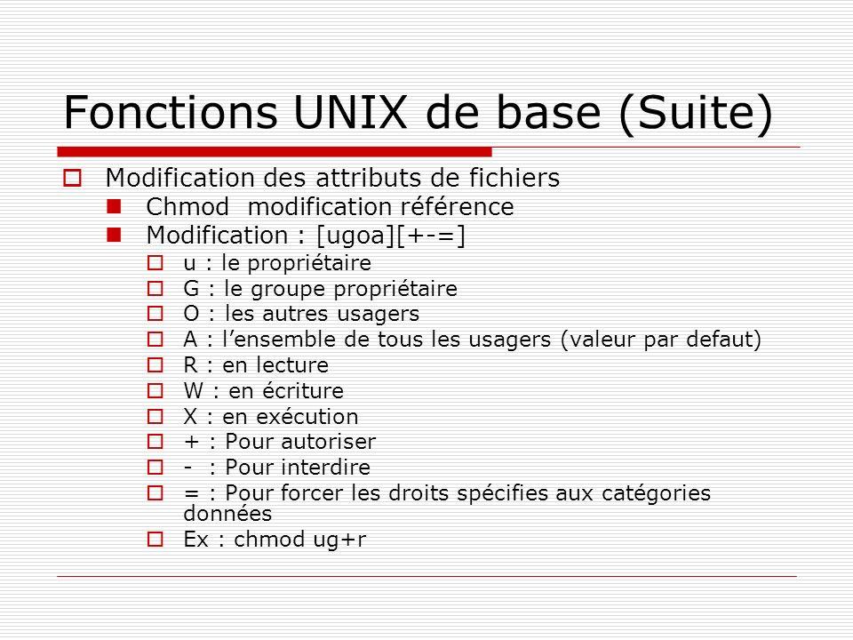 Fonctions UNIX de base (Suite) Modification des attributs de fichiers Chmod modification référence Modification : [ugoa][+-=] u : le propriétaire G :