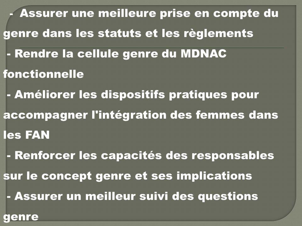 - Assurer une meilleure prise en compte du genre dans les statuts et les règlements - Rendre la cellule genre du MDNAC fonctionnelle - Améliorer les dispositifs pratiques pour accompagner l intégration des femmes dans les FAN - Renforcer les capacités des responsables sur le concept genre et ses implications - Assurer un meilleur suivi des questions genre
