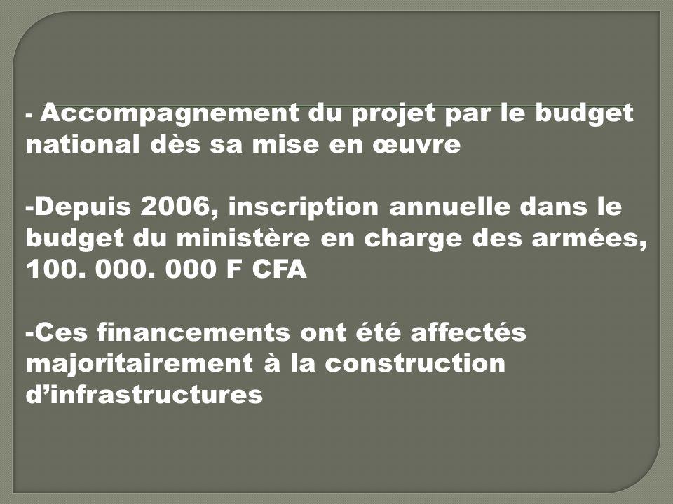 - Accompagnement du projet par le budget national dès sa mise en œuvre -Depuis 2006, inscription annuelle dans le budget du ministère en charge des armées, 100.