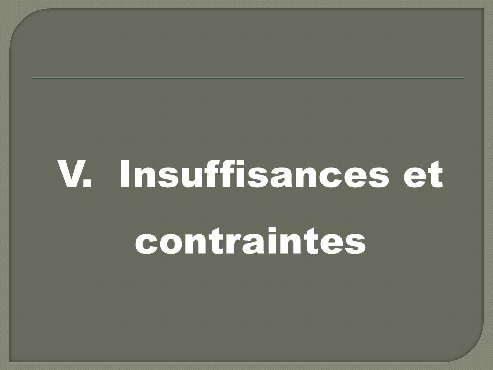 V. Insuffisances et contraintes