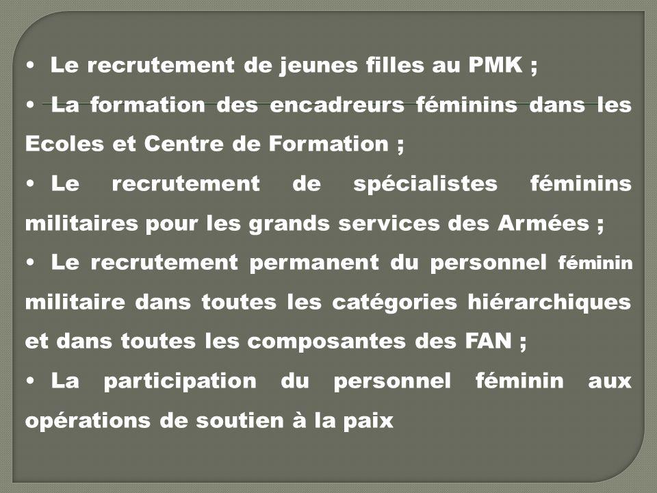 Le recrutement de jeunes filles au PMK ; La formation des encadreurs féminins dans les Ecoles et Centre de Formation ; Le recrutement de spécialistes