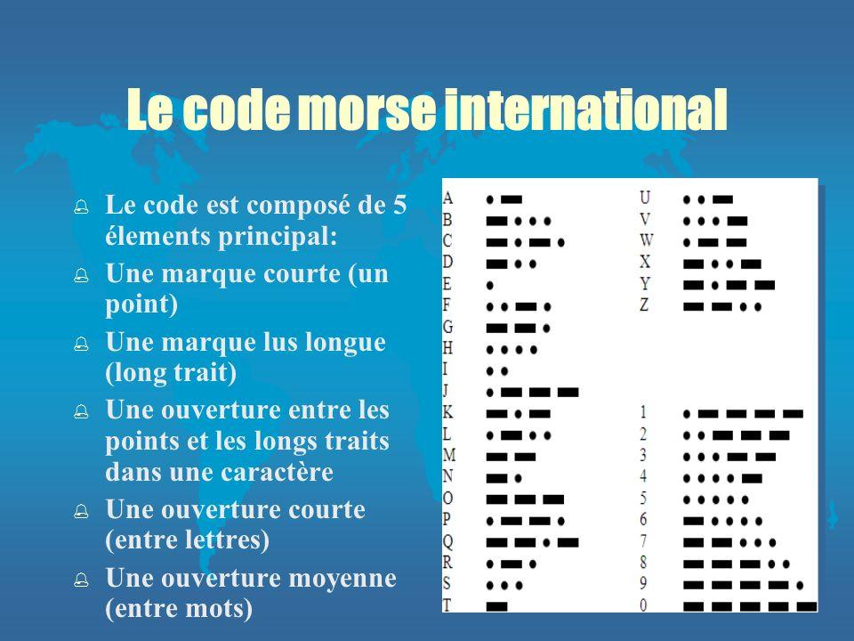 Le code morse international % Le code est composé de 5 élements principal: % Une marque courte (un point) % Une marque lus longue (long trait) % Une ouverture entre les points et les longs traits dans une caractère % Une ouverture courte (entre lettres) % Une ouverture moyenne (entre mots)