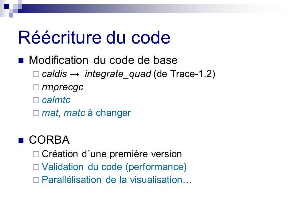Réécriture du code Modification du code de base caldis integrate_quad (de Trace-1.2) rmprecgc calmtc mat, matc à changer CORBA Création d´une première version Validation du code (performance) Parallélisation de la visualisation…
