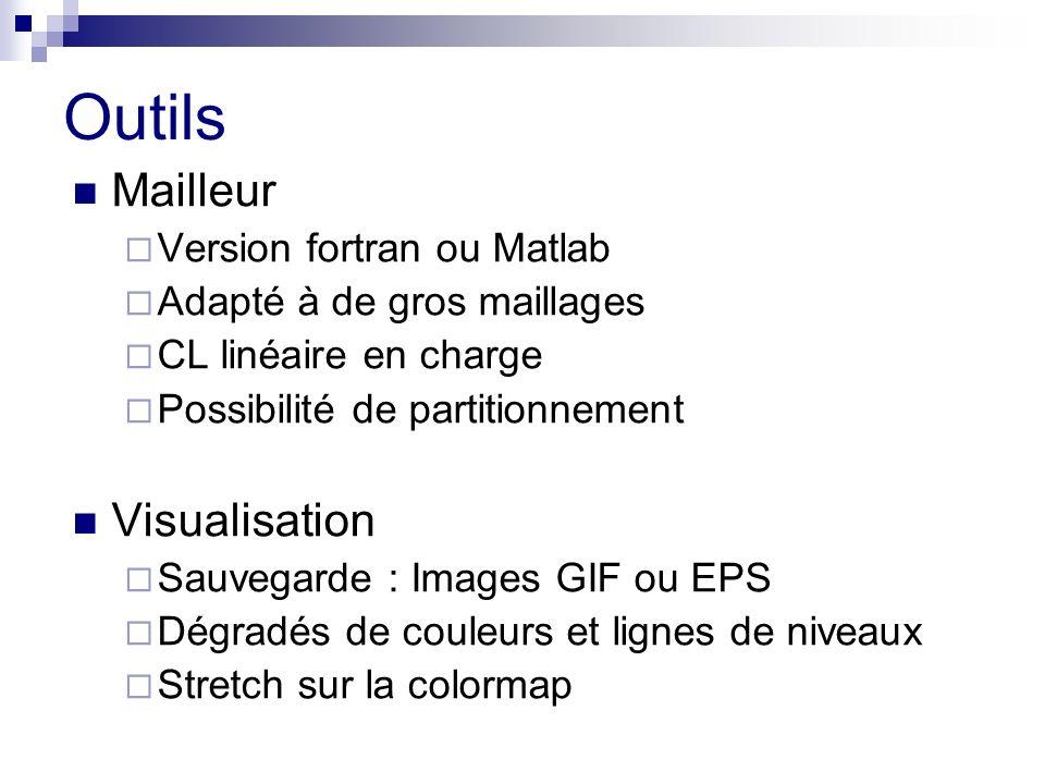 Outils Mailleur Version fortran ou Matlab Adapté à de gros maillages CL linéaire en charge Possibilité de partitionnement Visualisation Sauvegarde : Images GIF ou EPS Dégradés de couleurs et lignes de niveaux Stretch sur la colormap