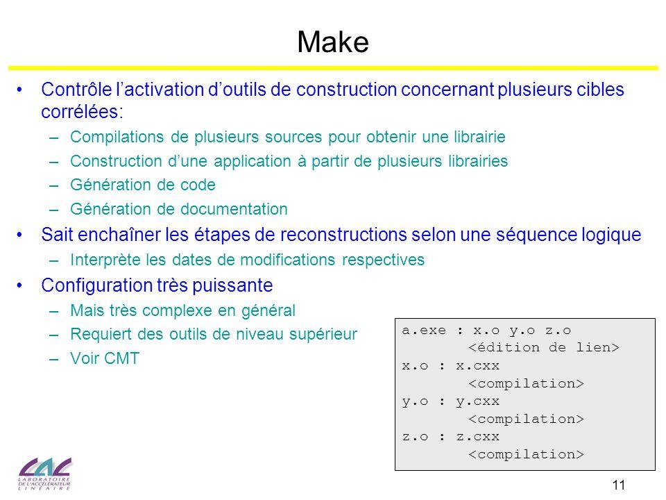 11 a.exe : x.o y.o z.o x.o : x.cxx y.o : y.cxx z.o : z.cxx Make Contrôle lactivation doutils de construction concernant plusieurs cibles corrélées: –C