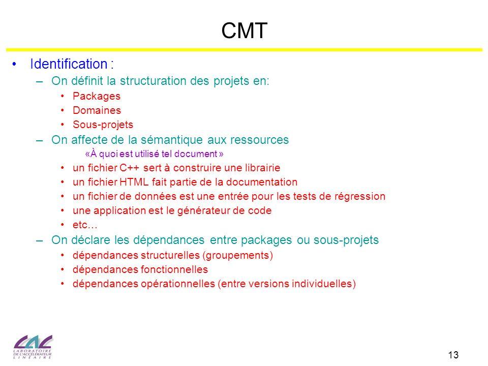 13 CMT Identification : –On définit la structuration des projets en: Packages Domaines Sous-projets –On affecte de la sémantique aux ressources «À quo
