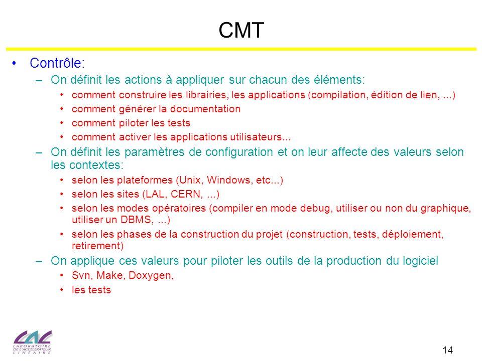 14 CMT Contrôle: –On définit les actions à appliquer sur chacun des éléments: comment construire les librairies, les applications (compilation, éditio