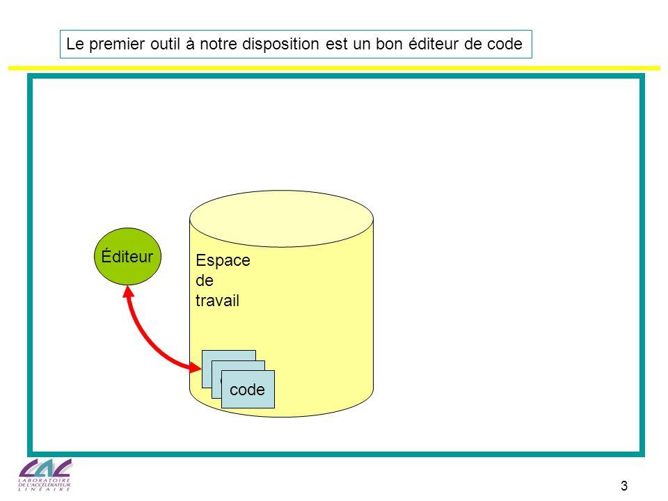 3 Le premier outil à notre disposition est un bon éditeur de code Espace de travail Éditeur code