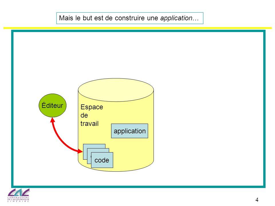 4 Mais le but est de construire une application… Espace de travail code Éditeur application code