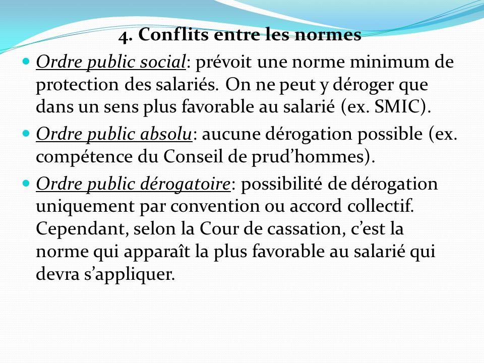 4. Conflits entre les normes Ordre public social: prévoit une norme minimum de protection des salariés. On ne peut y déroger que dans un sens plus fav