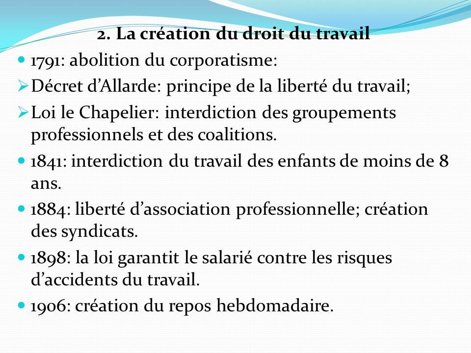 2. La création du droit du travail 1791: abolition du corporatisme: Décret dAllarde: principe de la liberté du travail; Loi le Chapelier: interdiction