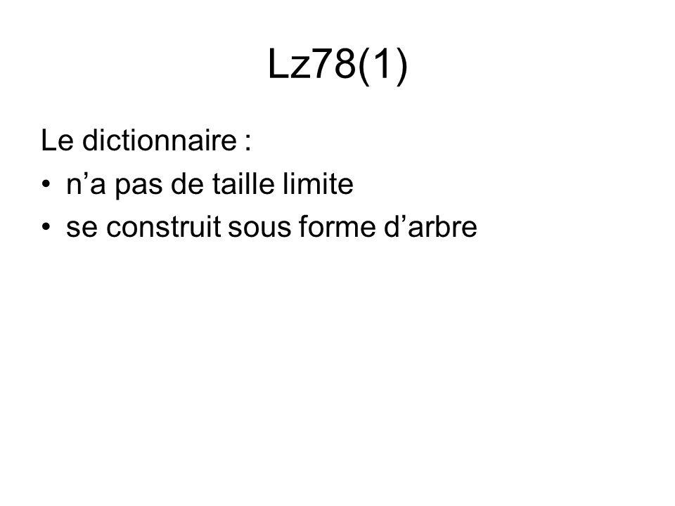 Lz78(1) Le dictionnaire : na pas de taille limite se construit sous forme darbre