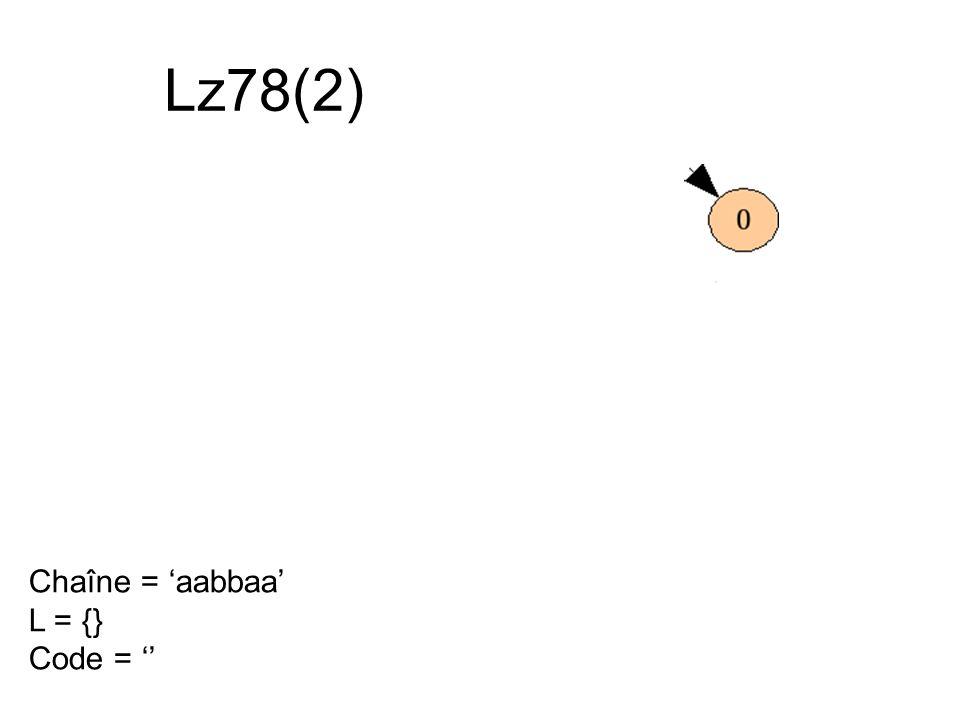 Lz78(2) Chaîne = aabbaa L = {} Code =