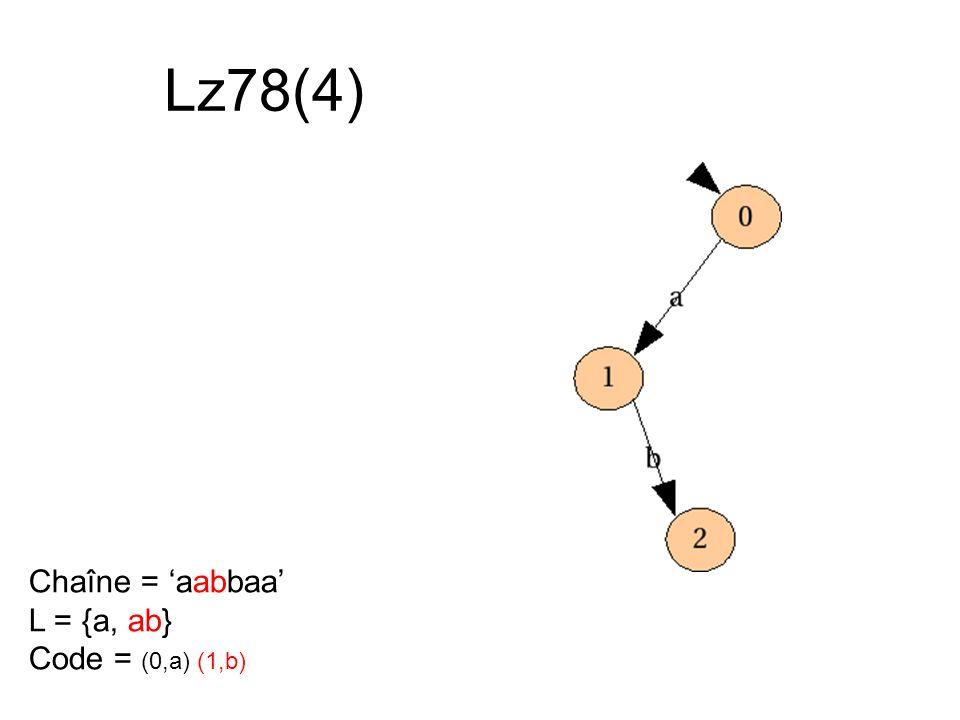 Lz78(4) Chaîne = aabbaa L = {a, ab} Code = (0,a) (1,b)