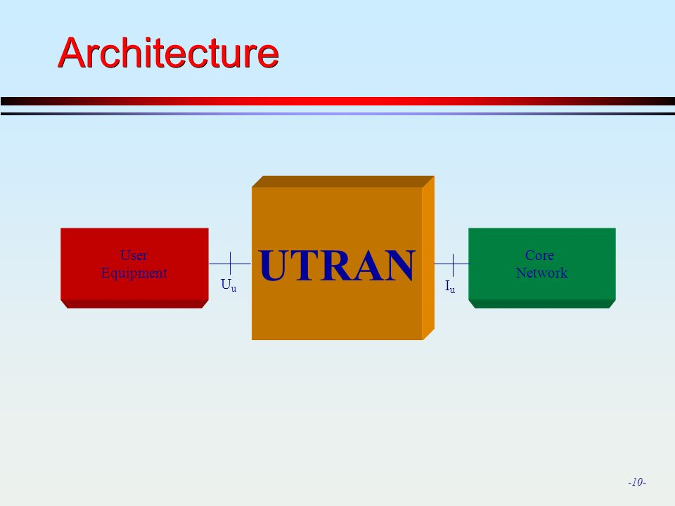 -10- Architecture User Equipment UTRAN Core Network UuUu IuIu