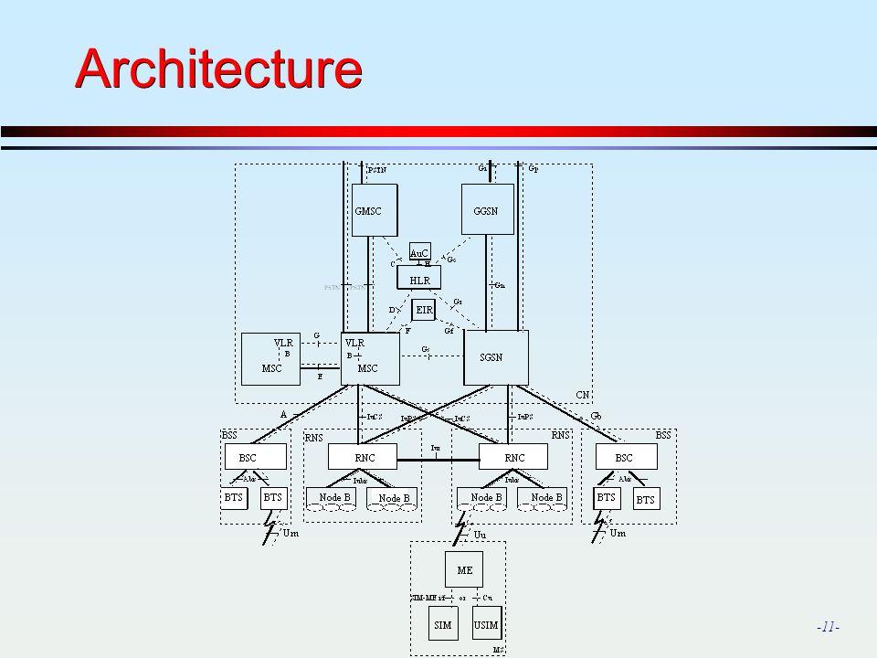 -11- Architecture