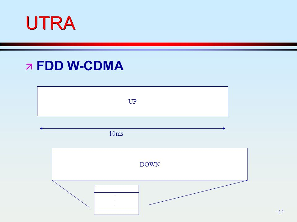 -12- UTRA ä FDD W-CDMA UP DOWN 10ms......