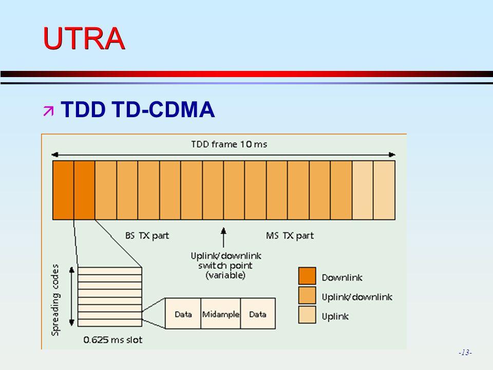 -13- UTRA ä TDD TD-CDMA