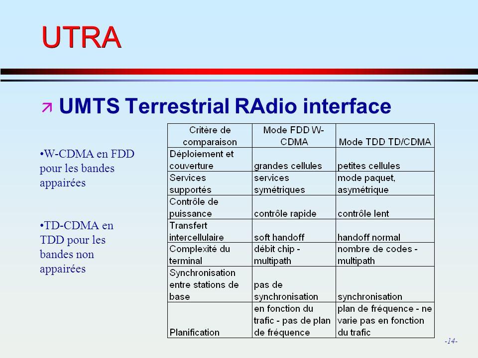 -14- UTRA ä UMTS Terrestrial RAdio interface W-CDMA en FDD pour les bandes appairées TD-CDMA en TDD pour les bandes non appairées