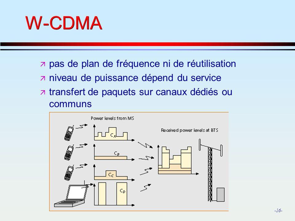 -16- W-CDMA ä pas de plan de fréquence ni de réutilisation ä niveau de puissance dépend du service ä transfert de paquets sur canaux dédiés ou communs