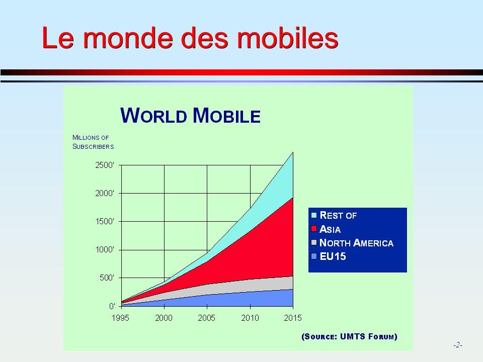-2- Le monde des mobiles