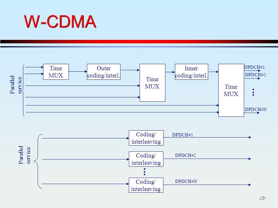 -28- W-CDMA Coding/ interleaving Coding/ interleaving Coding/ interleaving DPDCH#1 DPDCH#2 DPDCH#N Parallel service...... Time MUX Outer coding/interl