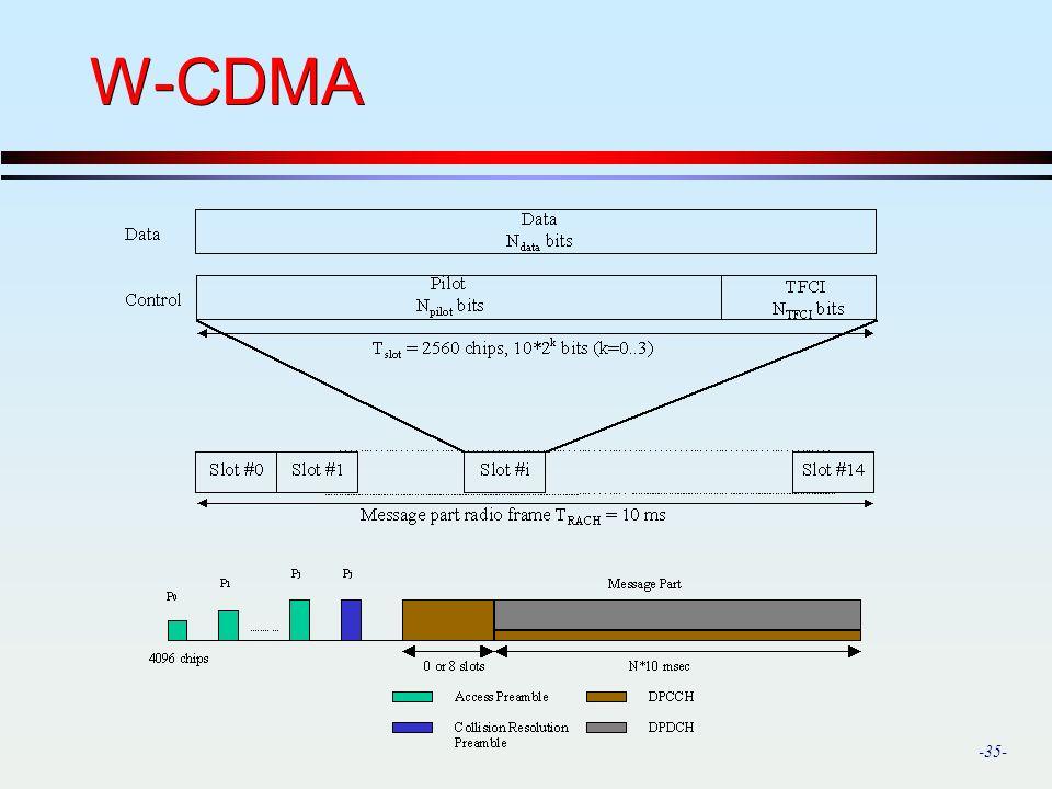 -35- W-CDMA