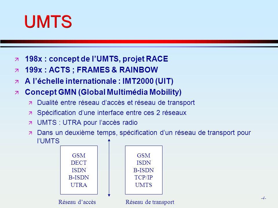 -4- UMTS ä 198x : concept de lUMTS, projet RACE ä 199x : ACTS ; FRAMES & RAINBOW ä A léchelle internationale : IMT2000 (UIT) ä Concept GMN (Global Multimédia Mobility) ä Dualité entre réseau daccès et réseau de transport ä Spécification dune interface entre ces 2 réseaux ä UMTS : UTRA pour laccès radio ä Dans un deuxième temps, spécification dun réseau de transport pour lUMTS GSM DECT ISDN B-ISDN UTRA GSM ISDN B-ISDN TCP/IP UMTS Réseau daccèsRéseau de transport