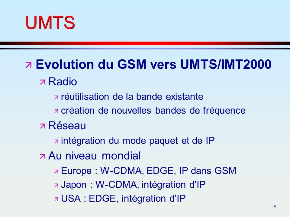 -9- UMTS ä Evolution du GSM vers UMTS/IMT2000 ä Radio ä réutilisation de la bande existante ä création de nouvelles bandes de fréquence ä Réseau ä int