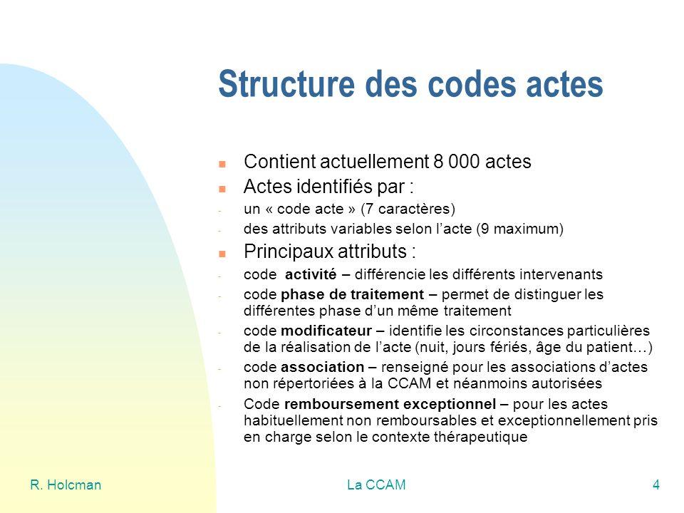 R. HolcmanLa CCAM4 Structure des codes actes Contient actuellement 8 000 actes Actes identifiés par : - un « code acte » (7 caractères) - des attribut