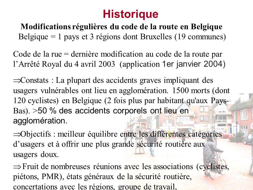 Historique Modifications régulières du code de la route en Belgique Belgique = 1 pays et 3 régions dont Bruxelles (19 communes) Code de la rue = derni