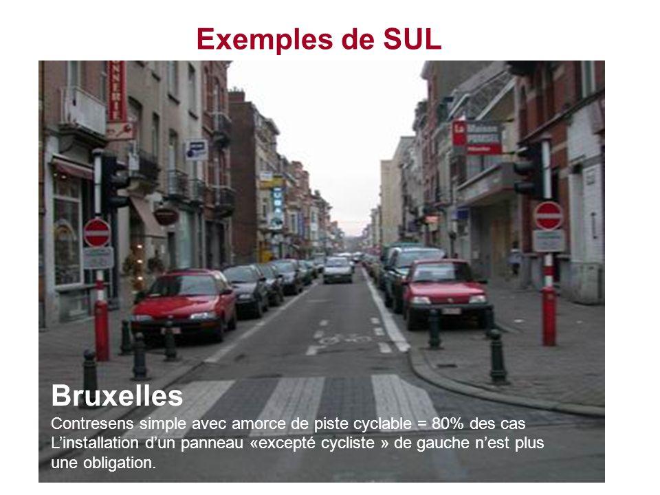 Exemples de SUL Bruxelles Contresens simple avec amorce de piste cyclable = 80% des cas Linstallation dun panneau «excepté cycliste » de gauche nest p