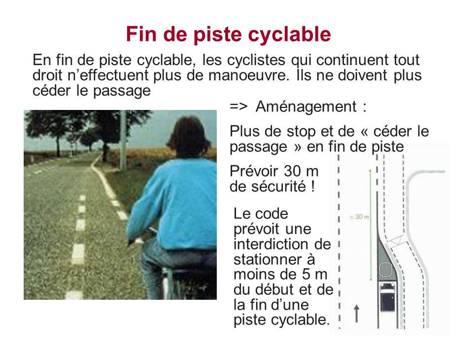 Fin de piste cyclable En fin de piste cyclable, les cyclistes qui continuent tout droit neffectuent plus de manoeuvre. Ils ne doivent plus céder le pa