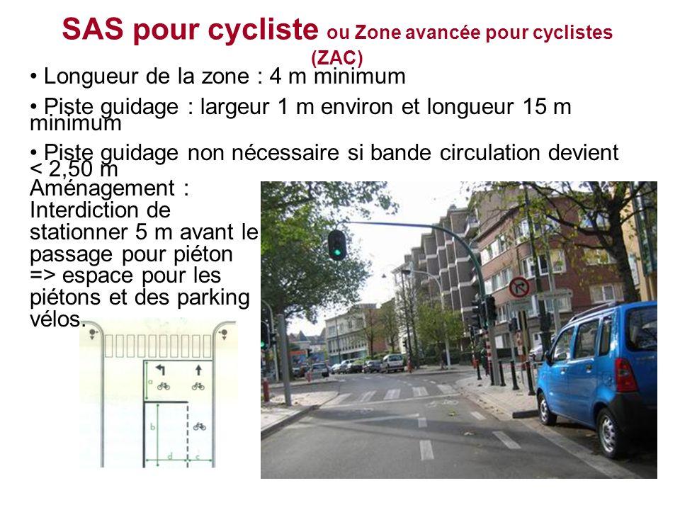 SAS pour cycliste ou Zone avancée pour cyclistes (ZAC) Longueur de la zone : 4 m minimum Piste guidage : largeur 1 m environ et longueur 15 m minimum
