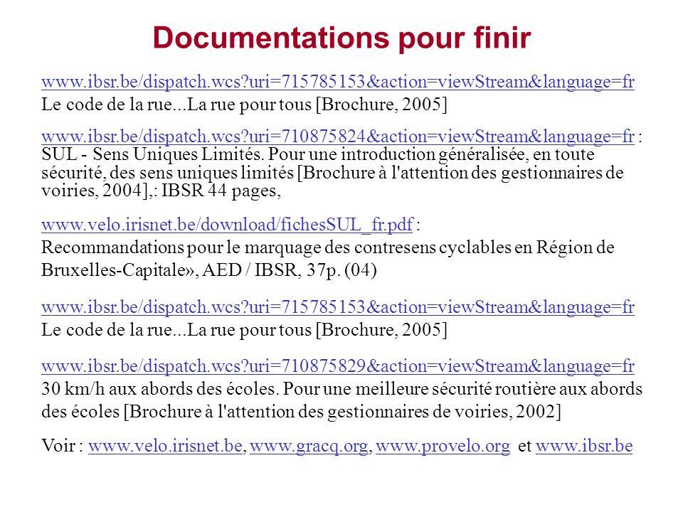 Documentations pour finir www.ibsr.be/dispatch.wcs?uri=715785153&action=viewStream&language=fr Le code de la rue...La rue pour tous [Brochure, 2005] w