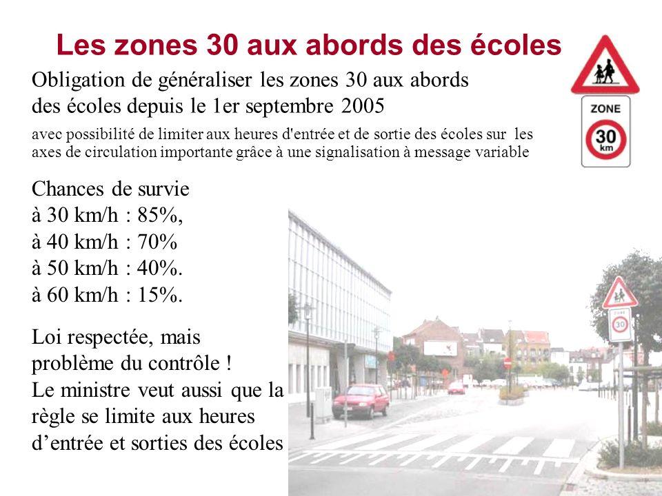 Les zones 30 aux abords des écoles avec possibilité de limiter aux heures d'entrée et de sortie des écoles sur les axes de circulation importante grâc
