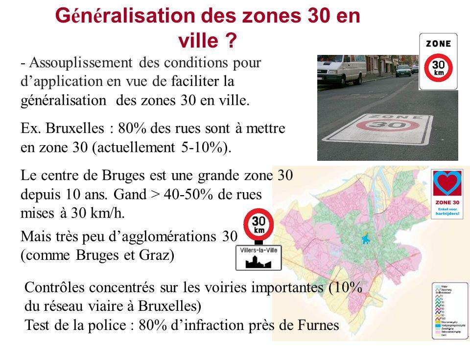G é n é ralisation des zones 30 en ville ? - Assouplissement des conditions pour dapplication en vue de faciliter la généralisation des zones 30 en vi
