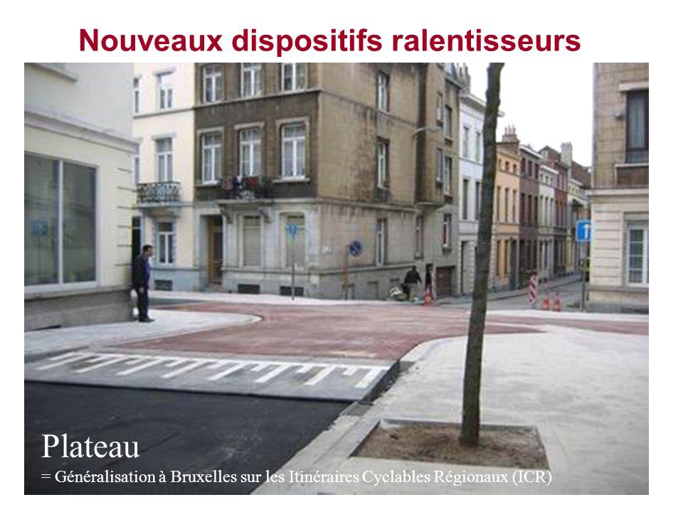 Nouveaux dispositifs ralentisseurs Plateau = Généralisation à Bruxelles sur les Itinéraires Cyclables Régionaux (ICR)