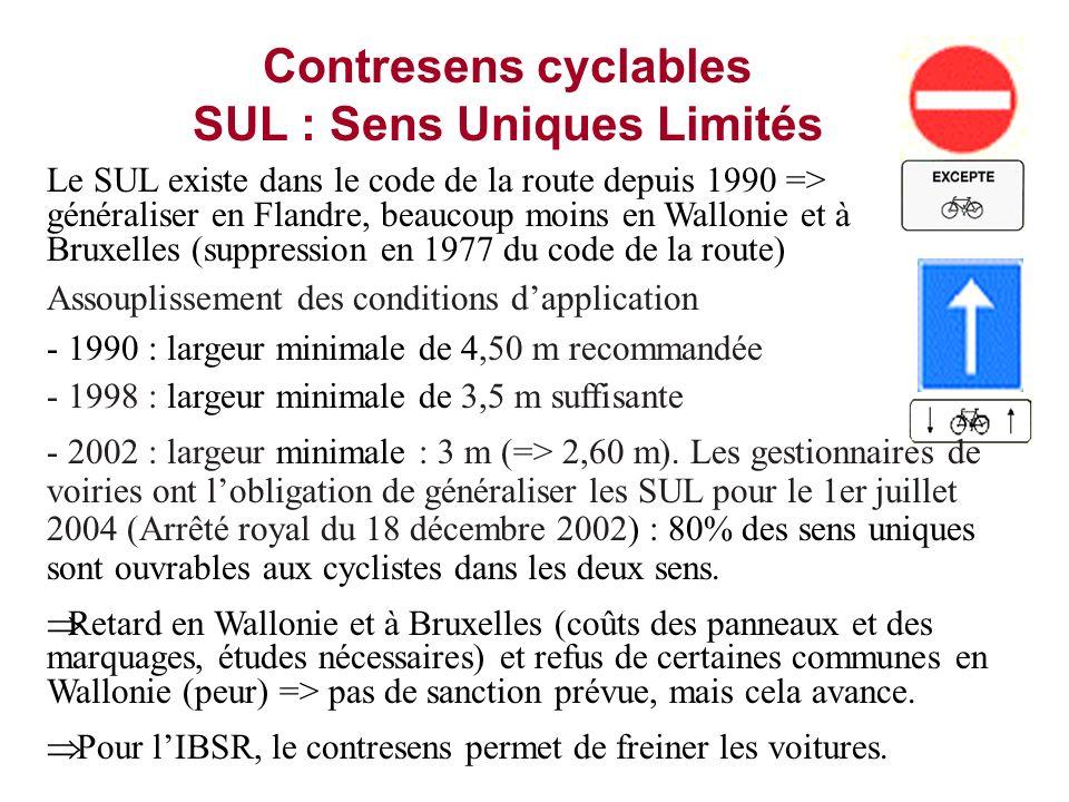 Contresens cyclables SUL : Sens Uniques Limités Le SUL existe dans le code de la route depuis 1990 => généraliser en Flandre, beaucoup moins en Wallon