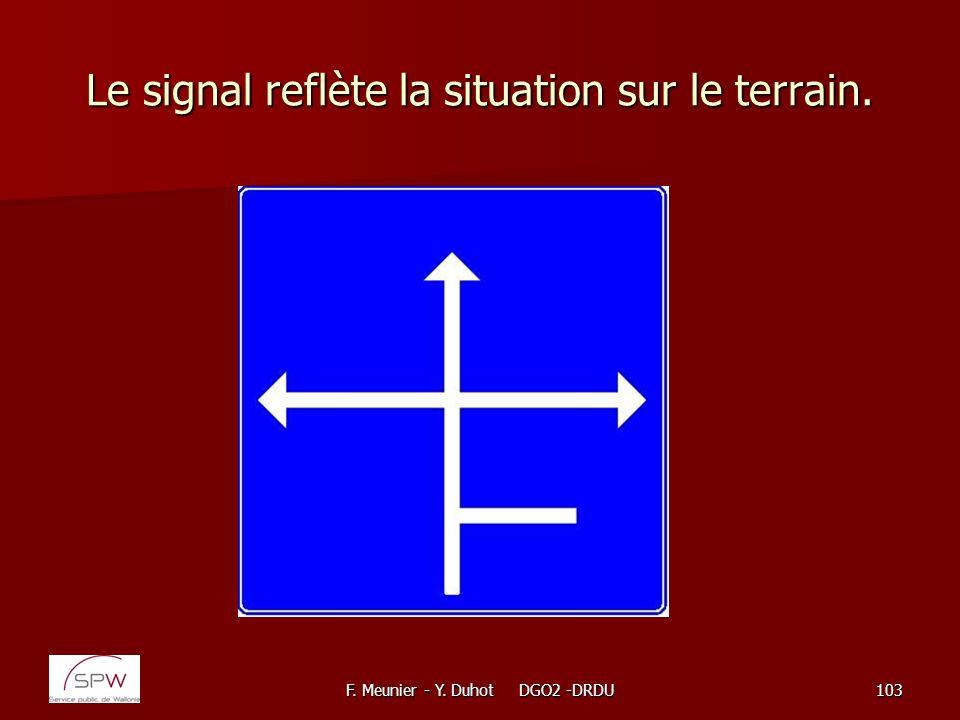 F. Meunier - Y. Duhot DGO2 -DRDU103 Le signal reflète la situation sur le terrain.