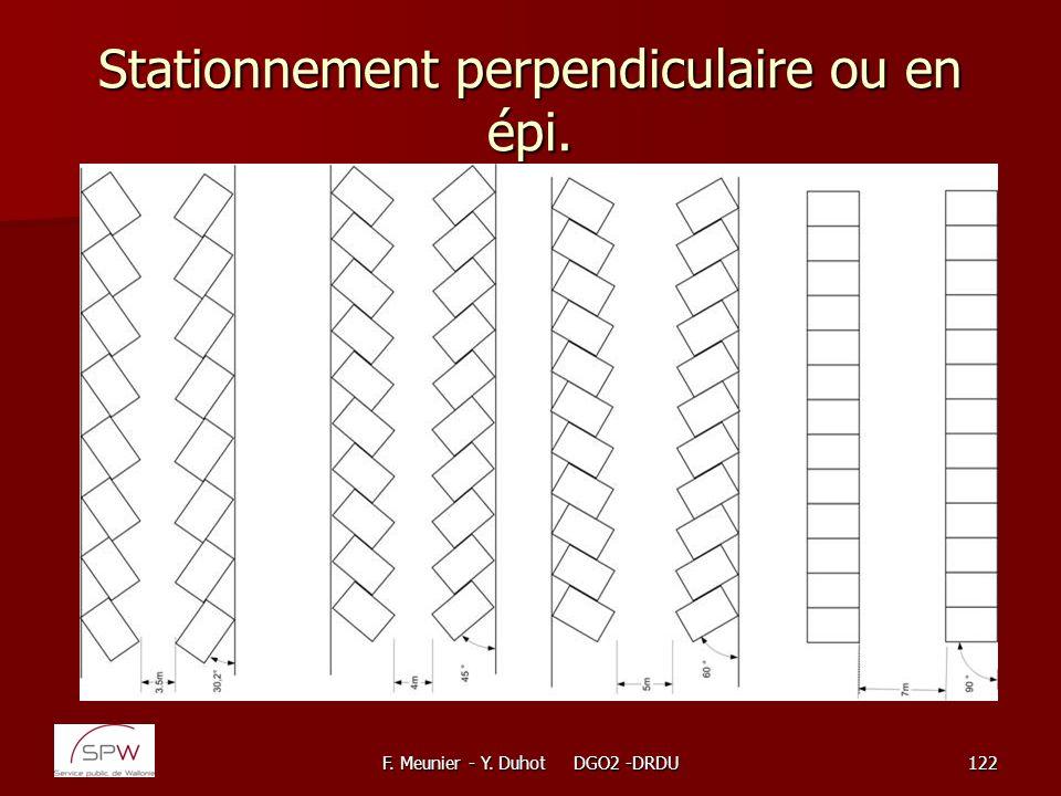 F. Meunier - Y. Duhot DGO2 -DRDU122 Stationnement perpendiculaire ou en épi.