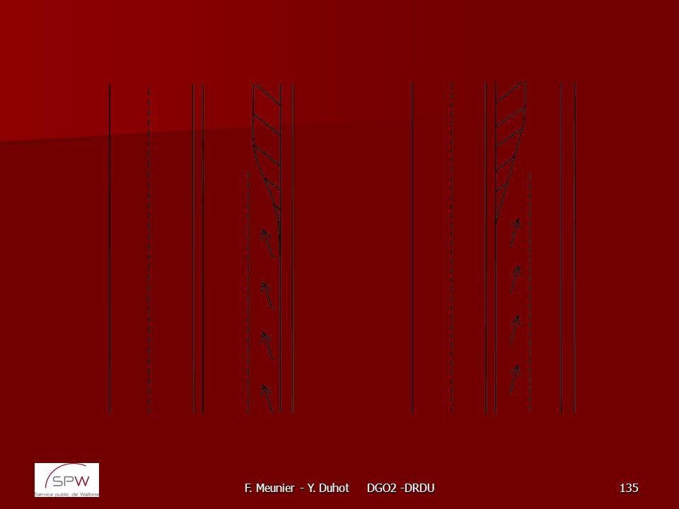 F. Meunier - Y. Duhot DGO2 -DRDU135