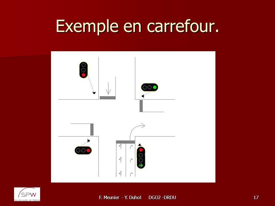 F. Meunier - Y. Duhot DGO2 -DRDU17 Exemple en carrefour.