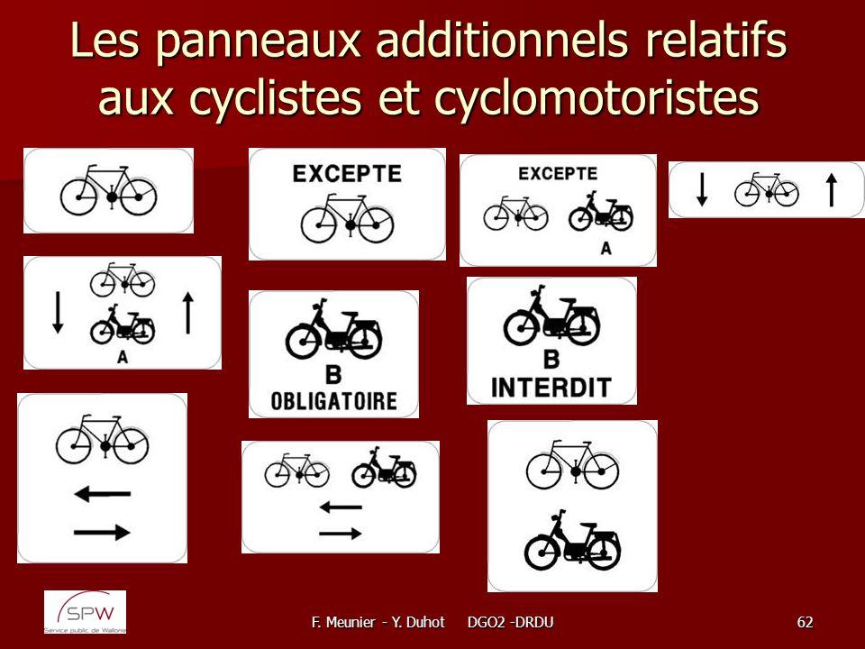 F. Meunier - Y. Duhot DGO2 -DRDU62 Les panneaux additionnels relatifs aux cyclistes et cyclomotoristes