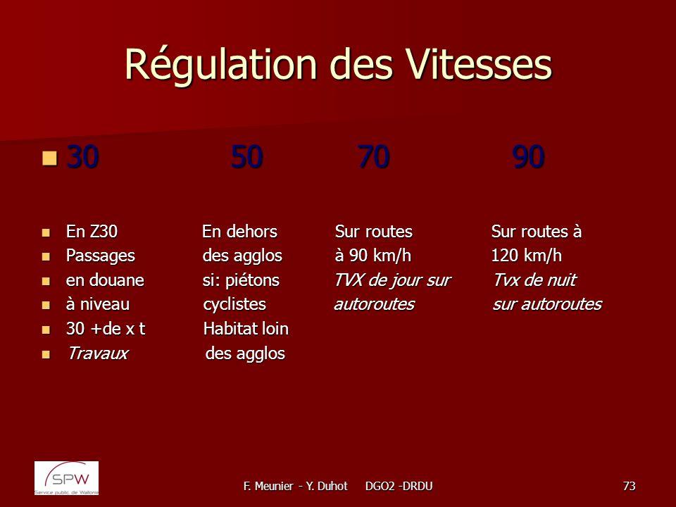 F. Meunier - Y. Duhot DGO2 -DRDU73 Régulation des Vitesses 30 50 70 90 30 50 70 90 En Z30 En dehors Sur routes Sur routes à En Z30 En dehors Sur route