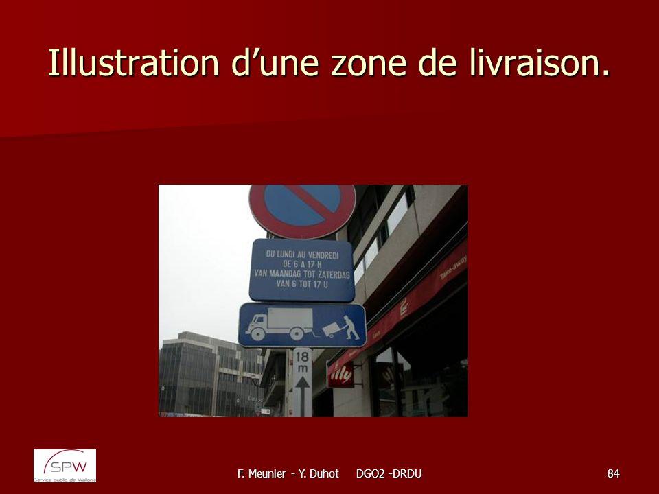 F. Meunier - Y. Duhot DGO2 -DRDU84 Illustration dune zone de livraison.