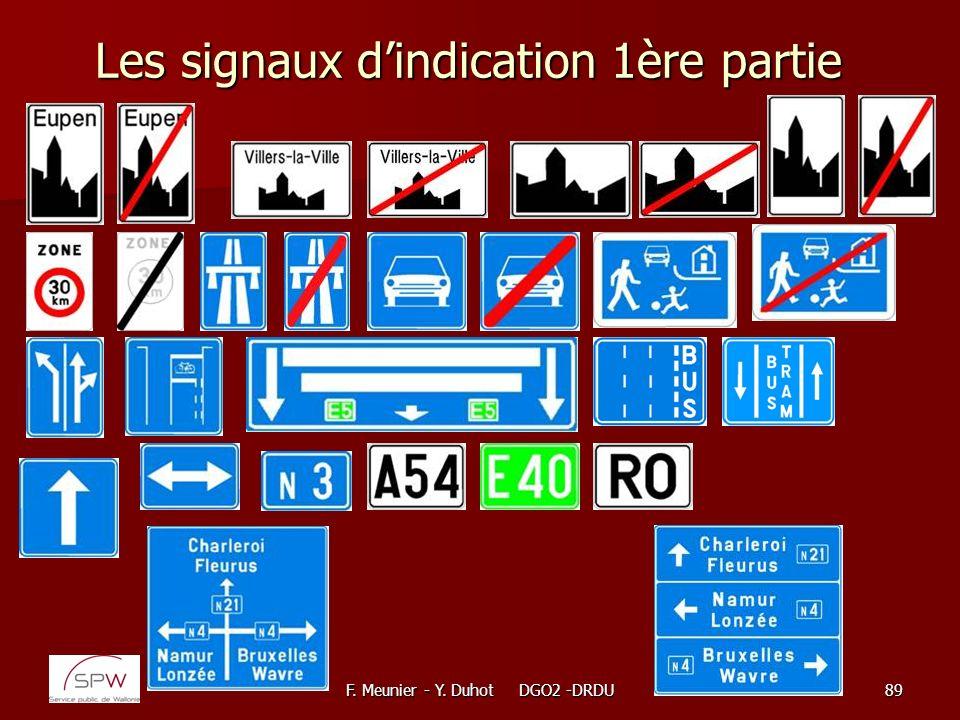 F. Meunier - Y. Duhot DGO2 -DRDU89 Les signaux dindication 1ère partie