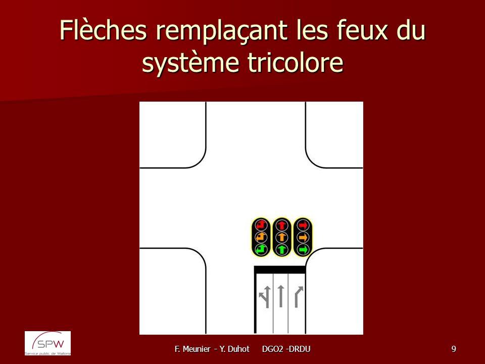 F. Meunier - Y. Duhot DGO2 -DRDU9 Flèches remplaçant les feux du système tricolore