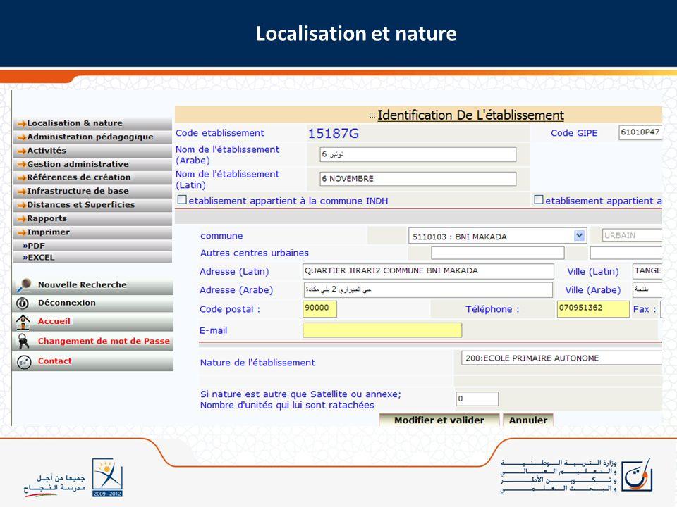 Localisation et nature